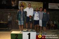 Maratona 2014 (297/306)