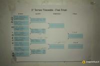 Tressette 2010 (21/21)